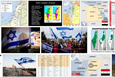 Israel Country Profile